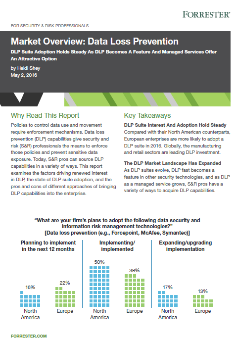Forrester Market Overview Data Loss Prevention
